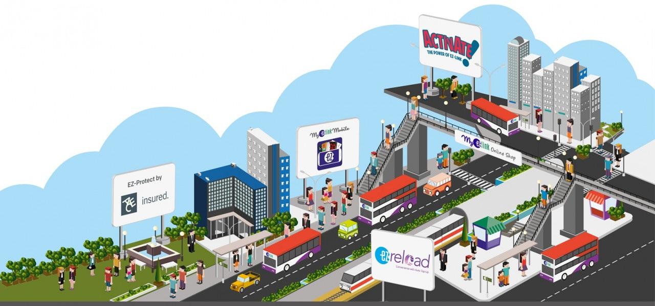 新加坡Ezlink交通卡公交地鐵便利店一卡通(可選樟宜機場取卡+即訂即用/可選郵寄實體卡+快遞包郵)